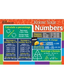 CAIE International A Level Business Know Your Numbers Postcards (10 pack)