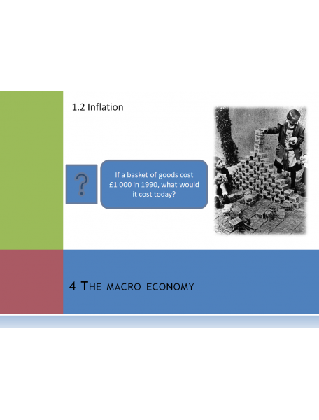 CAIE GCE Macroeconomics Year 1 Multimedia presentations