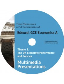 Edexcel GCE Economics A Theme 2 Multimedia Presentations