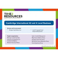 CIE GCE Business Theory Postcards (10 pack)