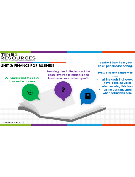 Pearson BTEC Level 1/2 First Business Unit 2 Finance for Business PowerPoint Presentations & Quizzes