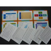 AQA GCE Business Theory Postcards (10 pack)