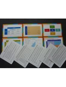AQA GCE Business Theory Postcards