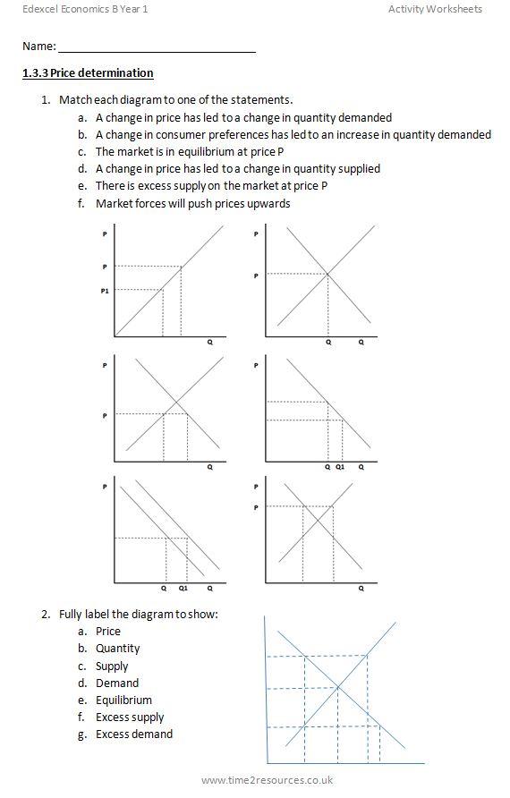Edexcel GCE Economics Year 1 Activity Worksheets
